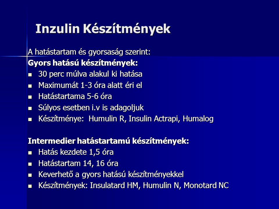 Inzulin Készítmények A hatástartam és gyorsaság szerint:
