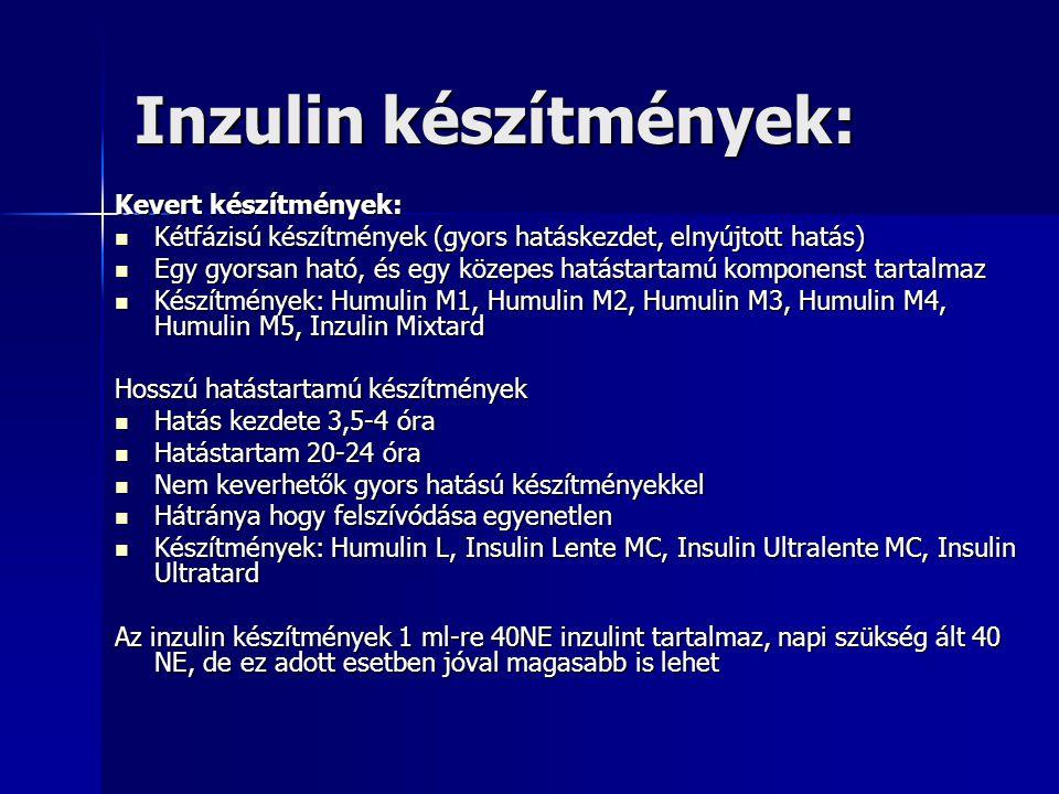 Inzulin készítmények: