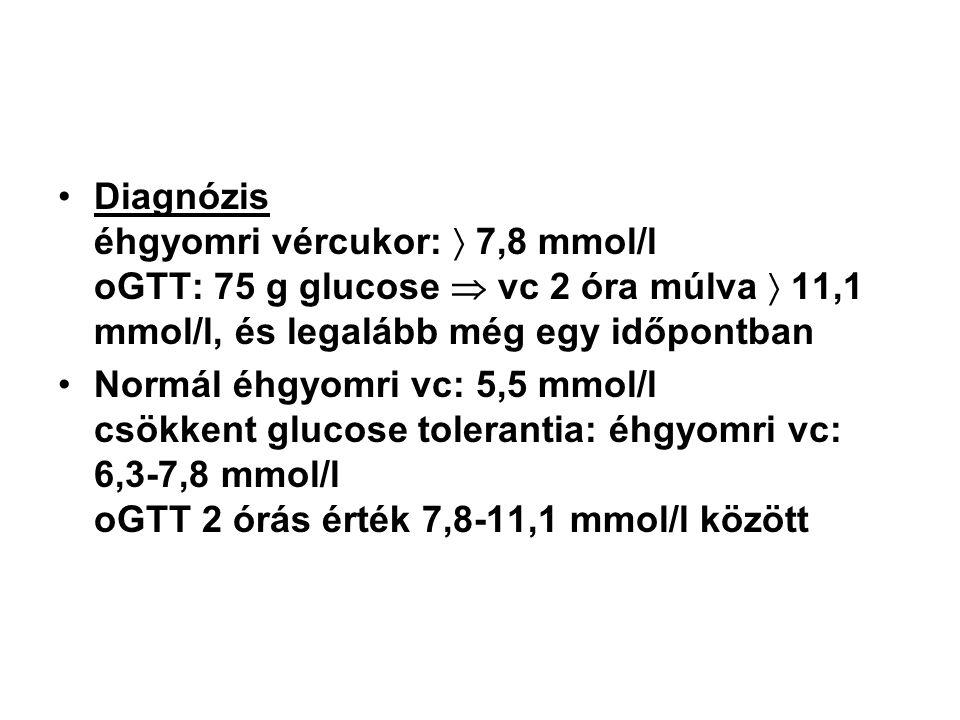 Diagnózis éhgyomri vércukor:  7,8 mmol/l oGTT: 75 g glucose  vc 2 óra múlva  11,1 mmol/l, és legalább még egy időpontban