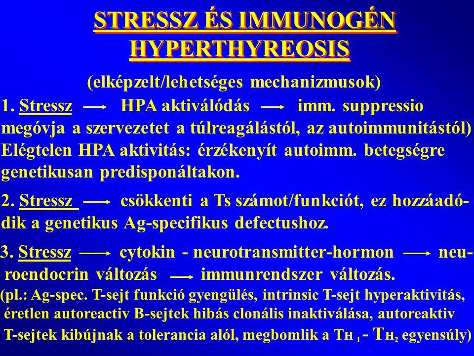 STRESSZ ÉS IMMUNOGÉN HYPERTHYREOSIS