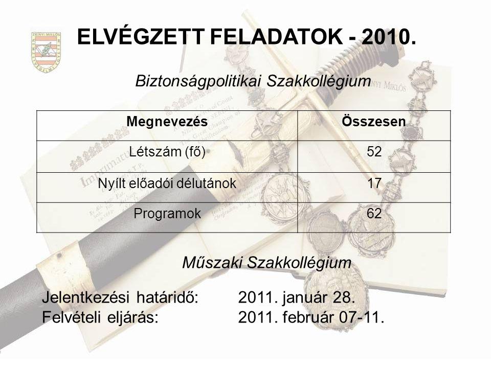 ELVÉGZETT FELADATOK - 2010. Biztonságpolitikai Szakkollégium