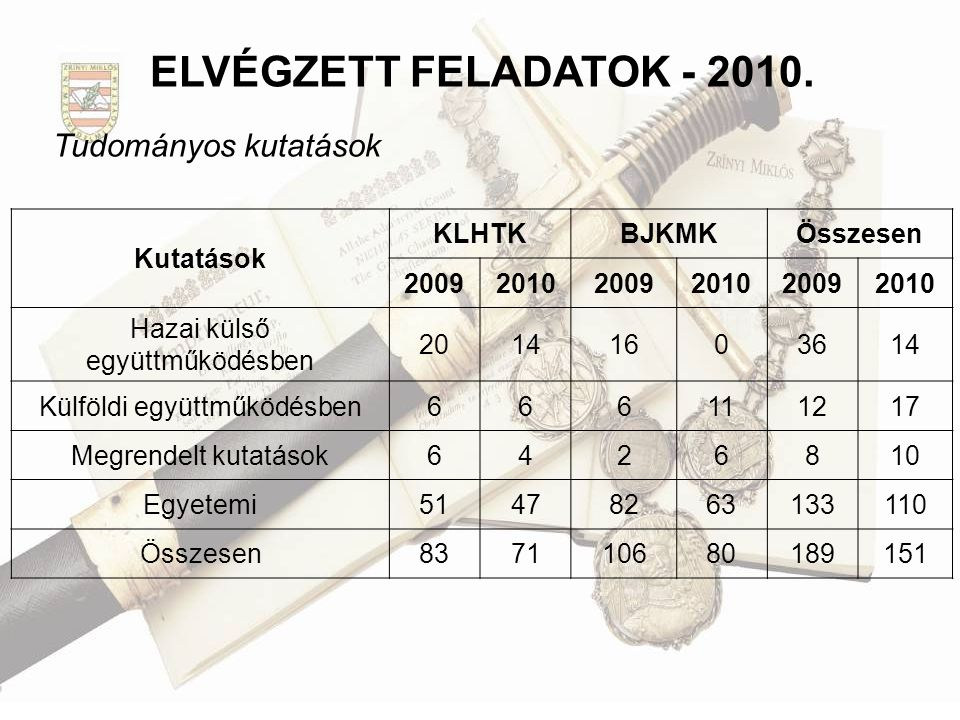 ELVÉGZETT FELADATOK - 2010. Tudományos kutatások Kutatások KLHTK BJKMK