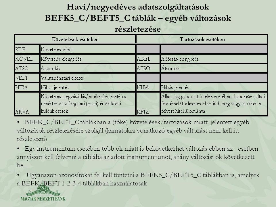 Havi/negyedéves adatszolgáltatások BEFK5_C/BEFT5_C táblák – egyéb változások részletezése