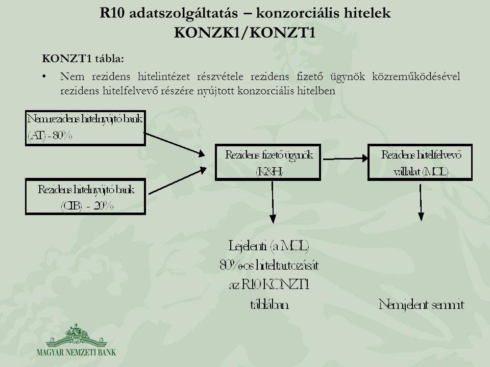 R10 adatszolgáltatás – konzorciális hitelek KONZK1/KONZT1
