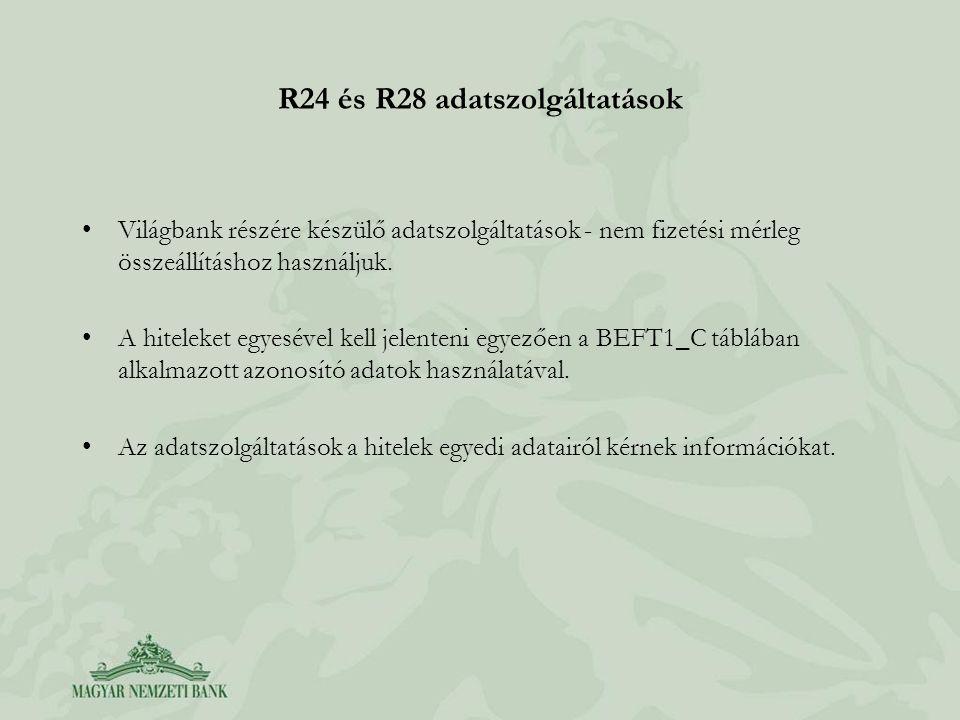 R24 és R28 adatszolgáltatások