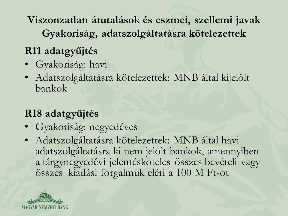 Adatszolgáltatásra kötelezettek: MNB által kijelölt bankok