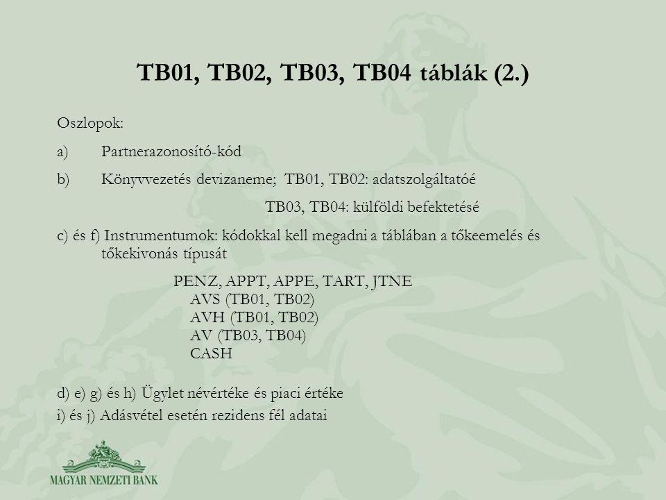 TB01, TB02, TB03, TB04 táblák (2.) Oszlopok: Partnerazonosító-kód