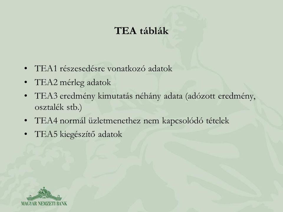 TEA táblák TEA1 részesedésre vonatkozó adatok TEA2 mérleg adatok