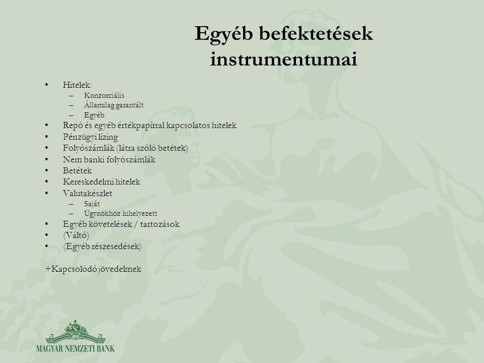 Egyéb befektetések instrumentumai