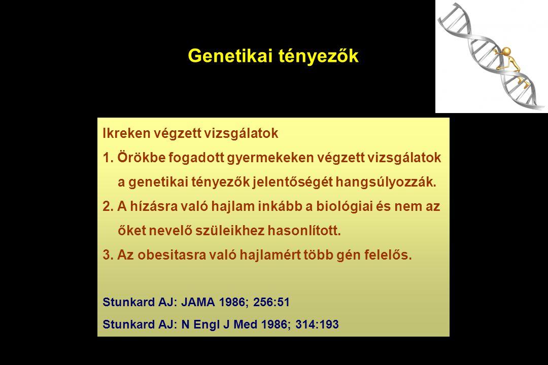 Genetikai tényezők Ikreken végzett vizsgálatok