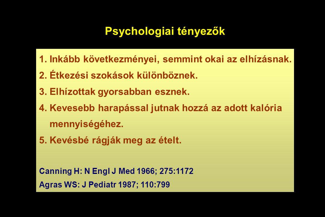 Psychologiai tényezők