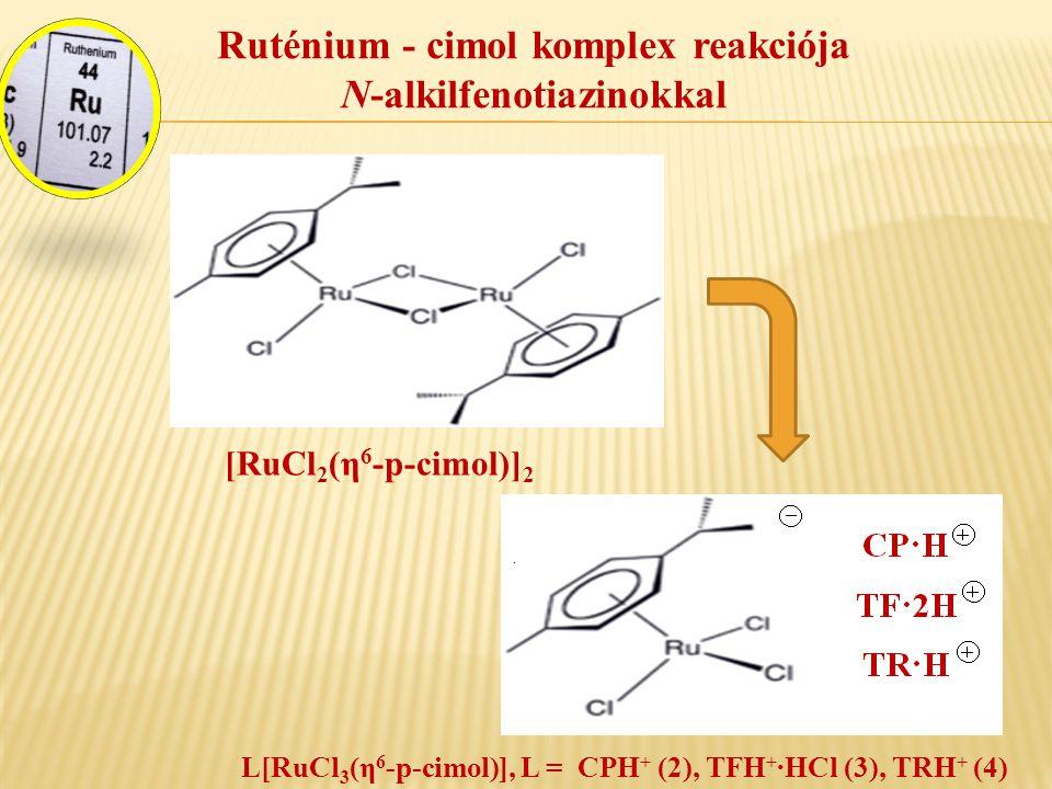 Ruténium - cimol komplex reakciója N-alkilfenotiazinokkal