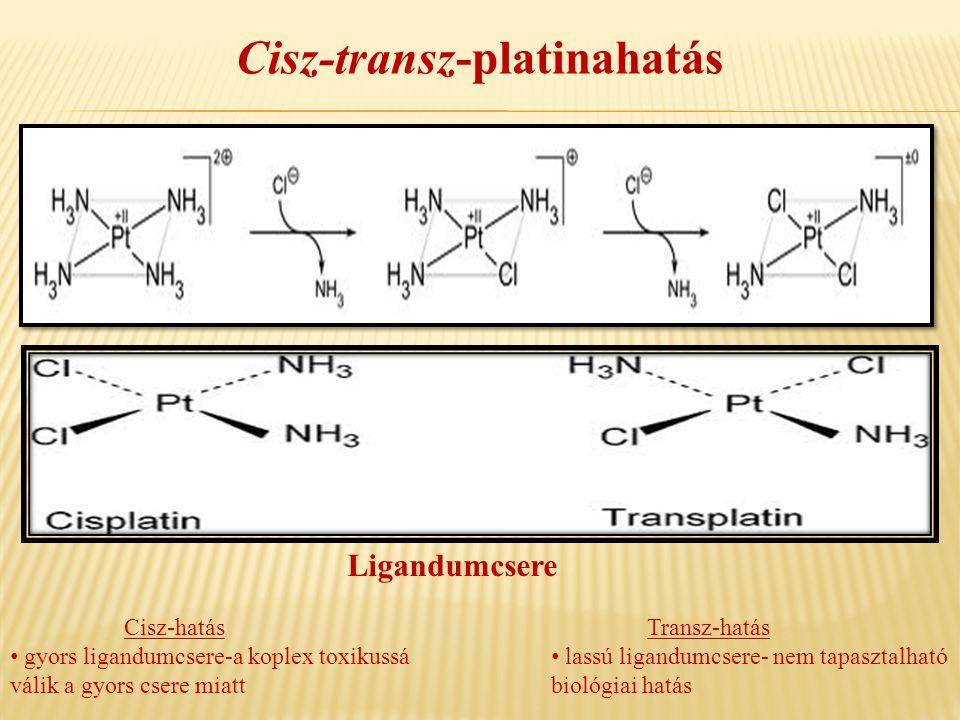 Cisz-transz-platinahatás