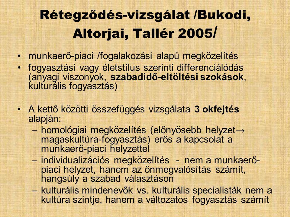 Rétegződés-vizsgálat /Bukodi, Altorjai, Tallér 2005/