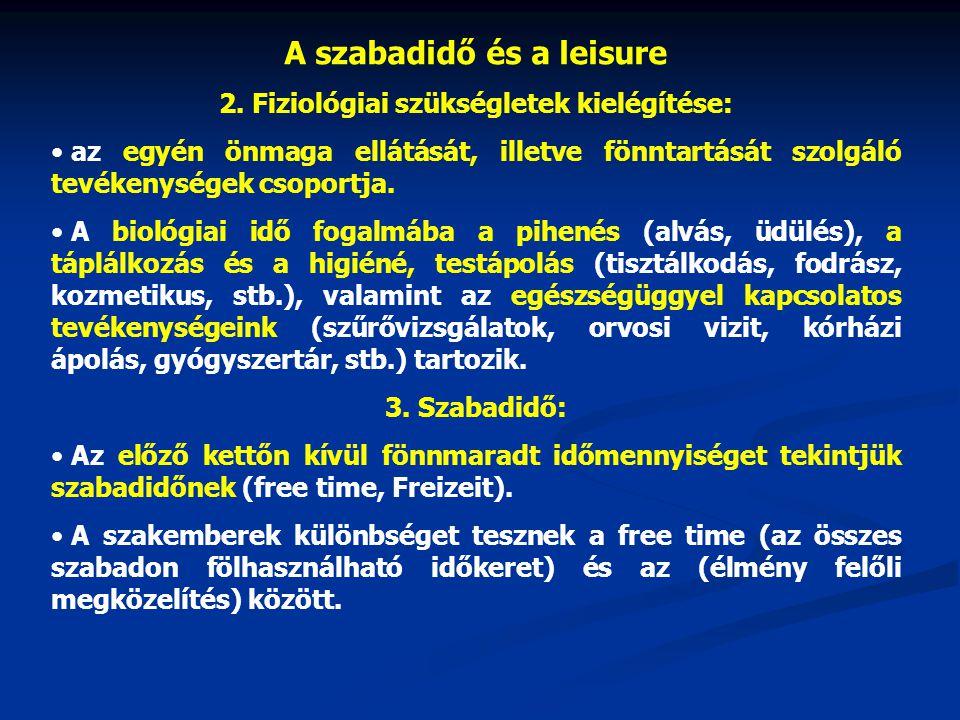 A szabadidő és a leisure 2. Fiziológiai szükségletek kielégítése: