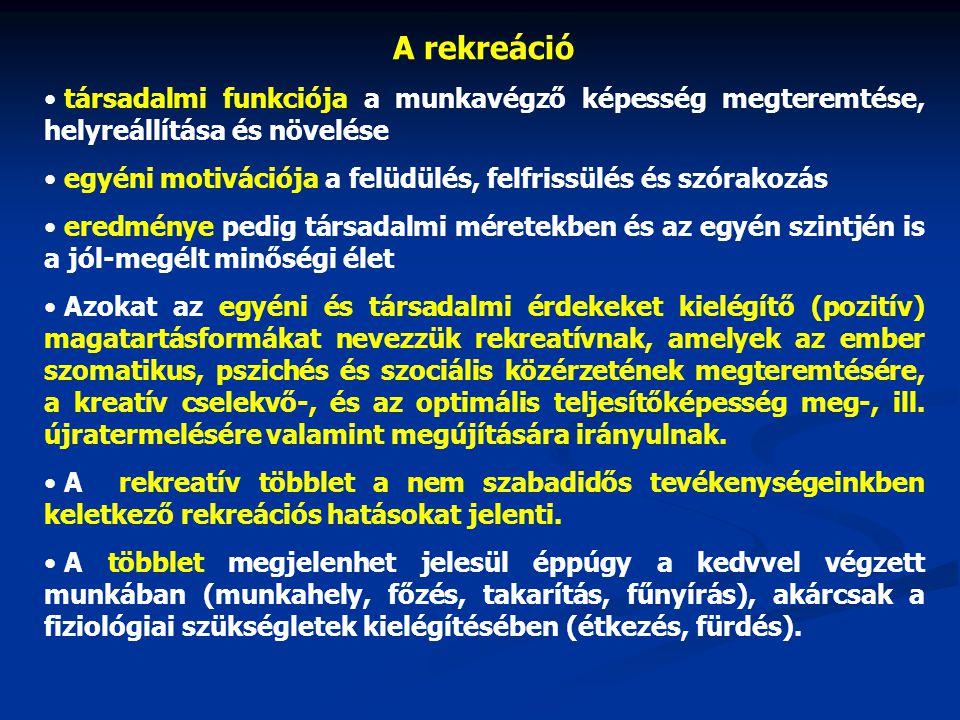 A rekreáció társadalmi funkciója a munkavégző képesség megteremtése, helyreállítása és növelése.