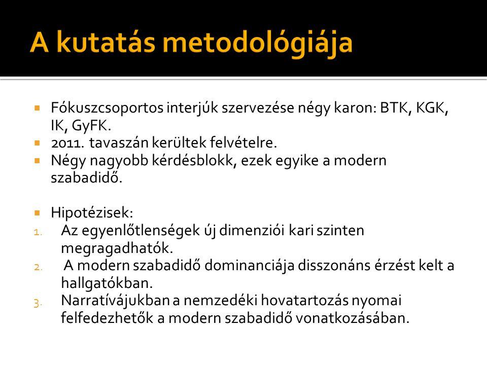 A kutatás metodológiája