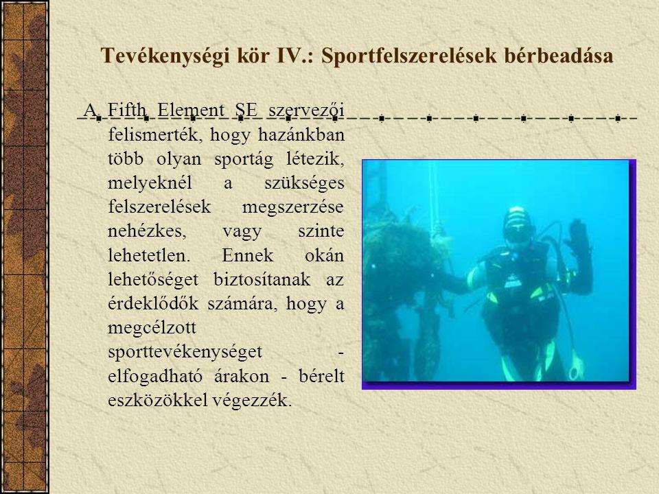 Tevékenységi kör IV.: Sportfelszerelések bérbeadása