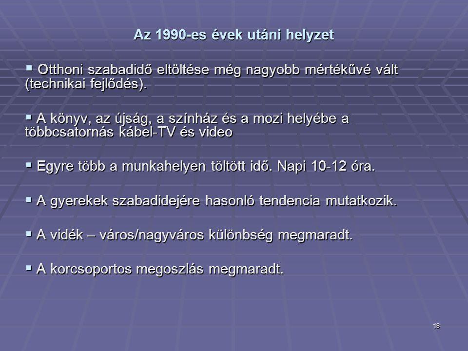 Az 1990-es évek utáni helyzet