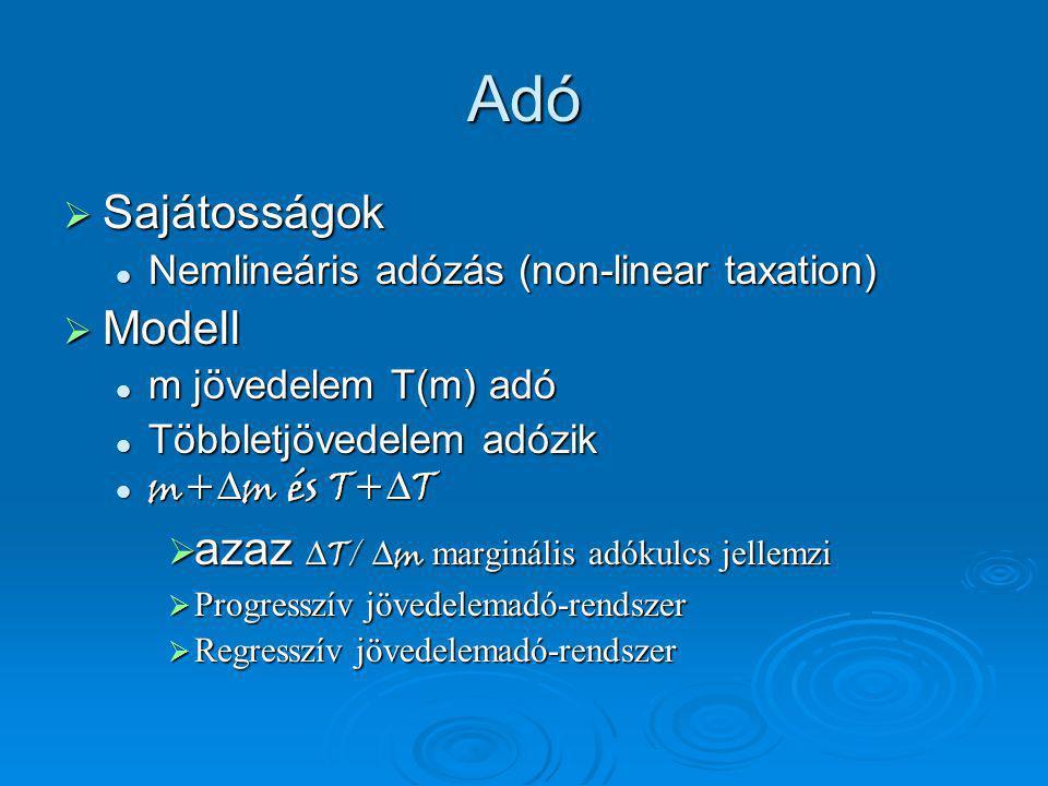 Adó Sajátosságok Modell azaz ∆T/ ∆m marginális adókulcs jellemzi