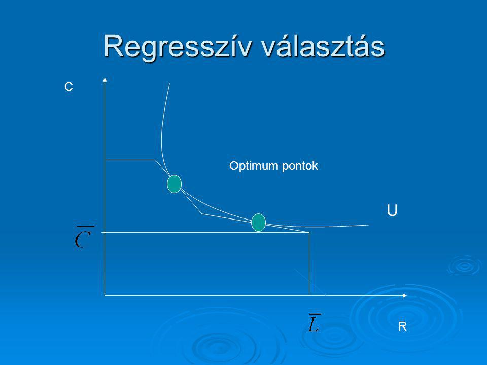 Regresszív választás C Optimum pontok U R