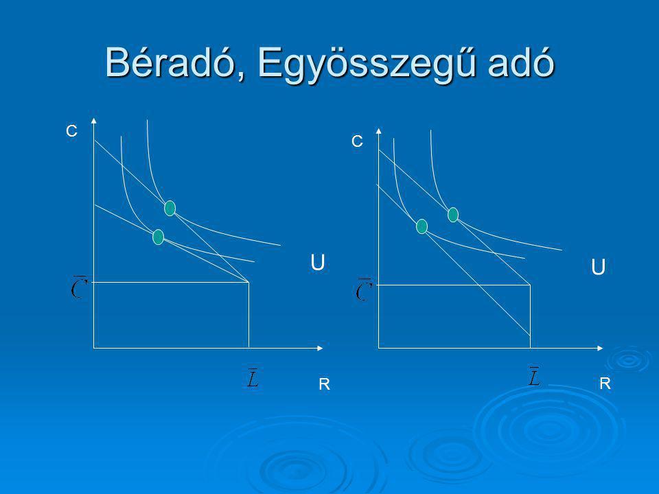 Béradó, Egyösszegű adó U R C U R C