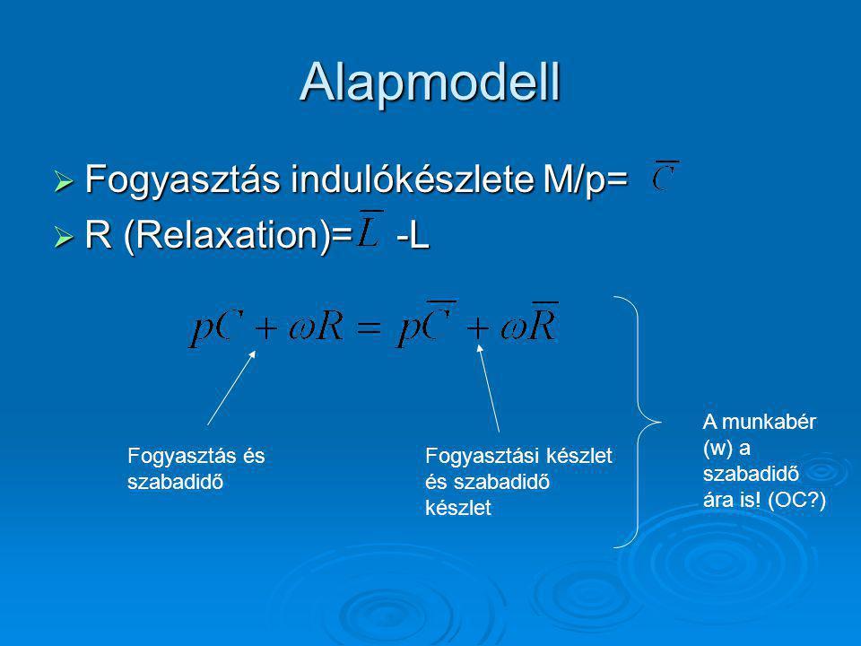Alapmodell Fogyasztás indulókészlete M/p= R (Relaxation)= -L
