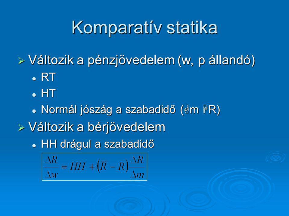 Komparatív statika Változik a pénzjövedelem (w, p állandó)