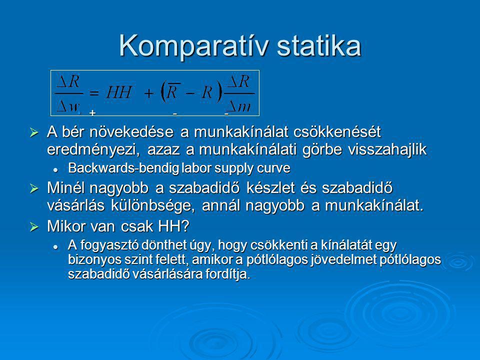Komparatív statika + - - A bér növekedése a munkakínálat csökkenését eredményezi, azaz a munkakínálati görbe visszahajlik.