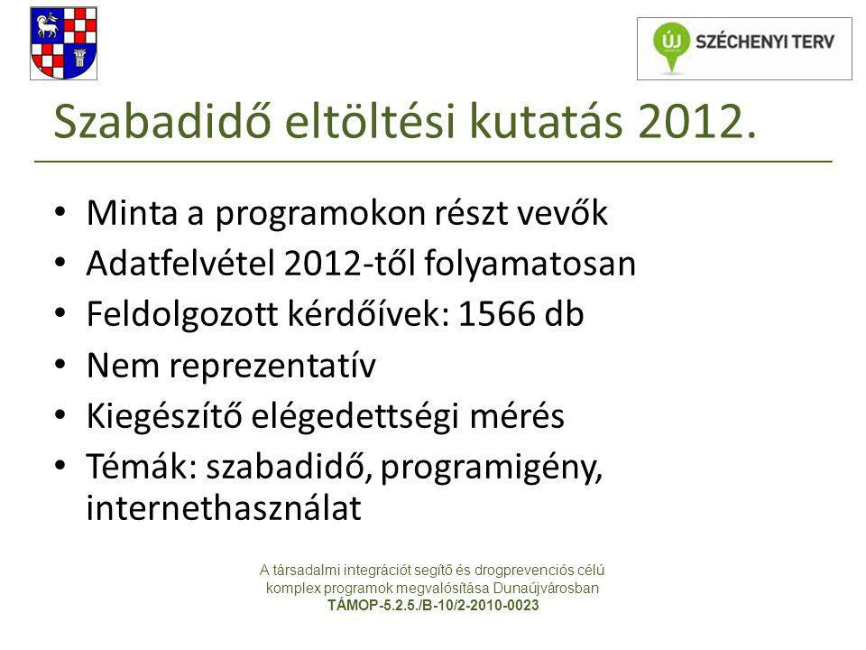 Szabadidő eltöltési kutatás 2012.