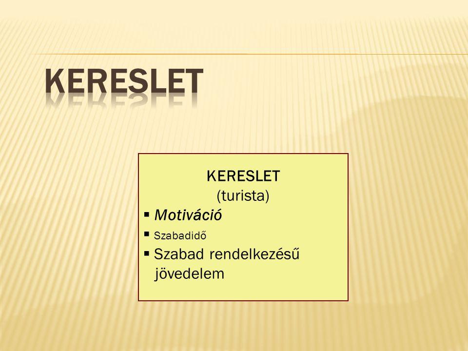 Kereslet KERESLET (turista) Motiváció Szabadidő Szabad rendelkezésű