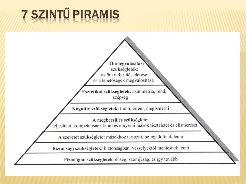 7 szintű piramis