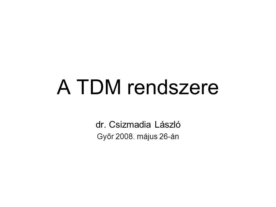 dr. Csizmadia László Győr 2008. május 26-án