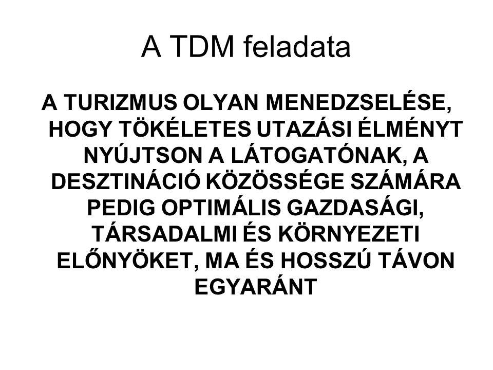 A TDM feladata