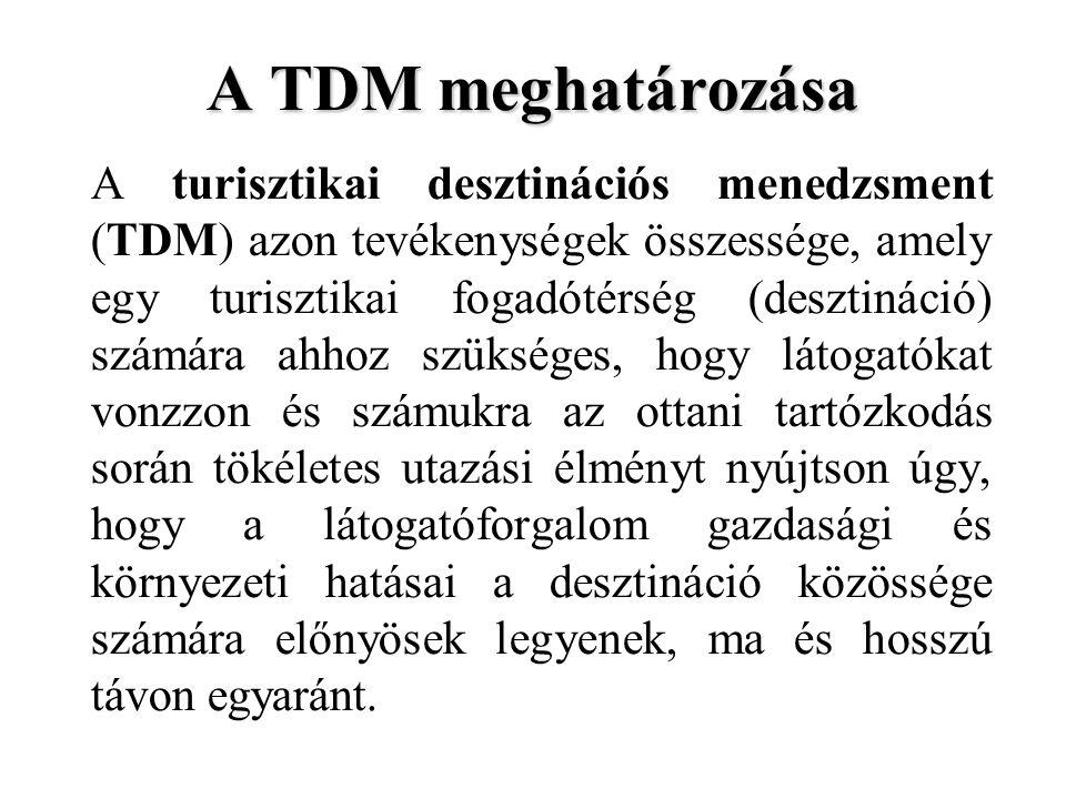 A TDM meghatározása