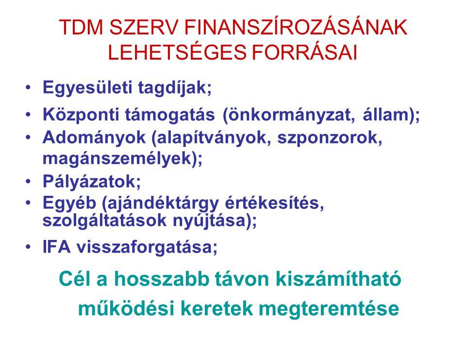 TDM SZERV FINANSZÍROZÁSÁNAK LEHETSÉGES FORRÁSAI
