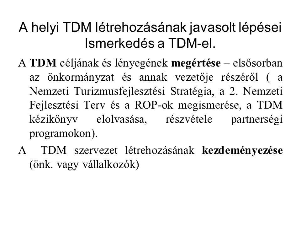 A helyi TDM létrehozásának javasolt lépései Ismerkedés a TDM-el.