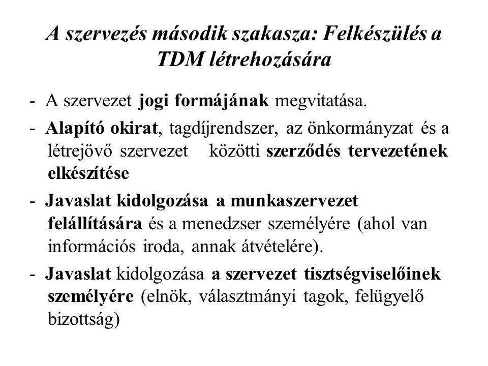 A szervezés második szakasza: Felkészülés a TDM létrehozására