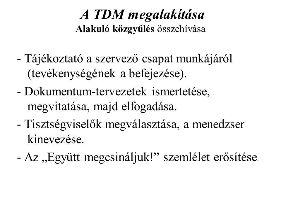 A TDM megalakítása Alakuló közgyűlés összehívása
