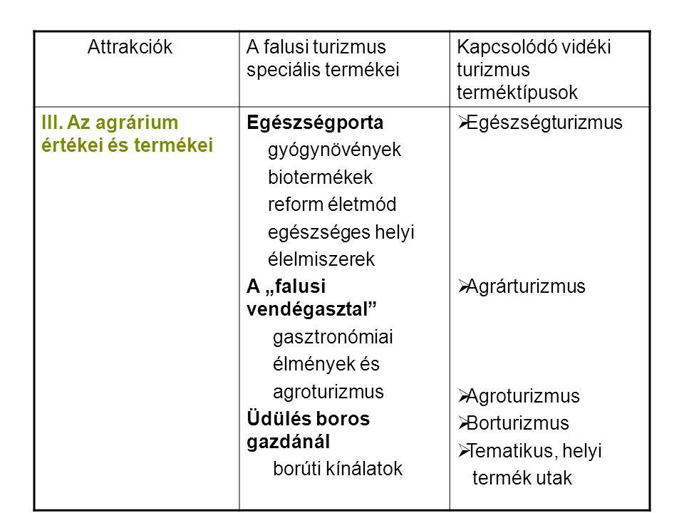 Attrakciók A falusi turizmus speciális termékei. Kapcsolódó vidéki turizmus terméktípusok. III. Az agrárium értékei és termékei.