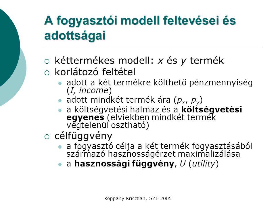 A fogyasztói modell feltevései és adottságai