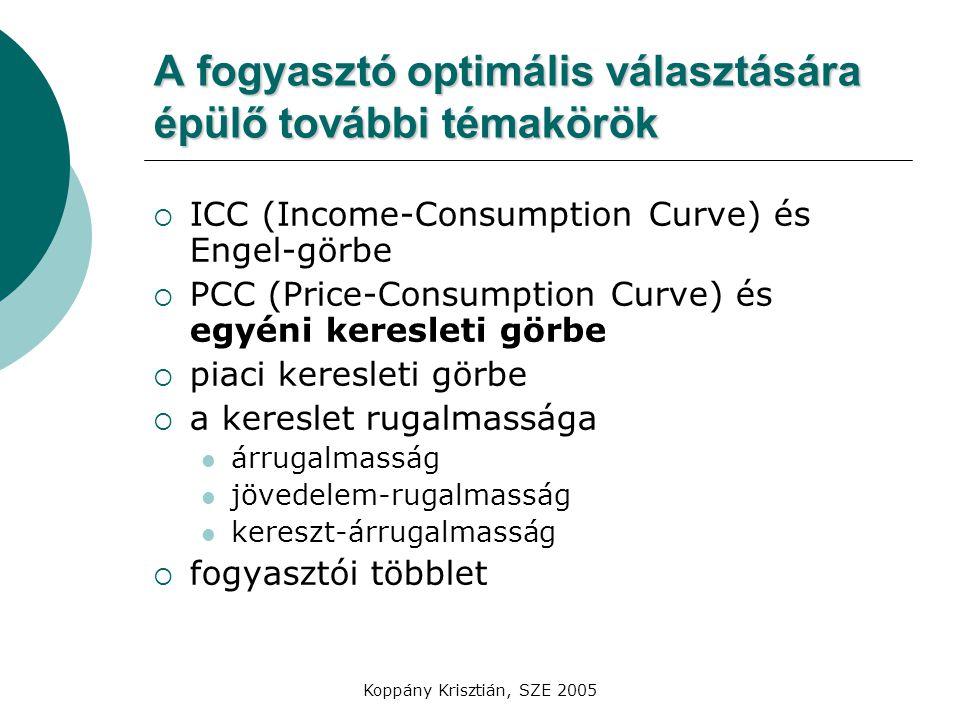 A fogyasztó optimális választására épülő további témakörök