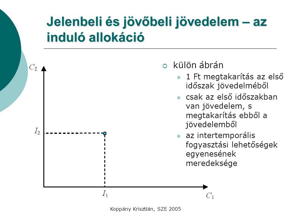 Jelenbeli és jövőbeli jövedelem – az induló allokáció