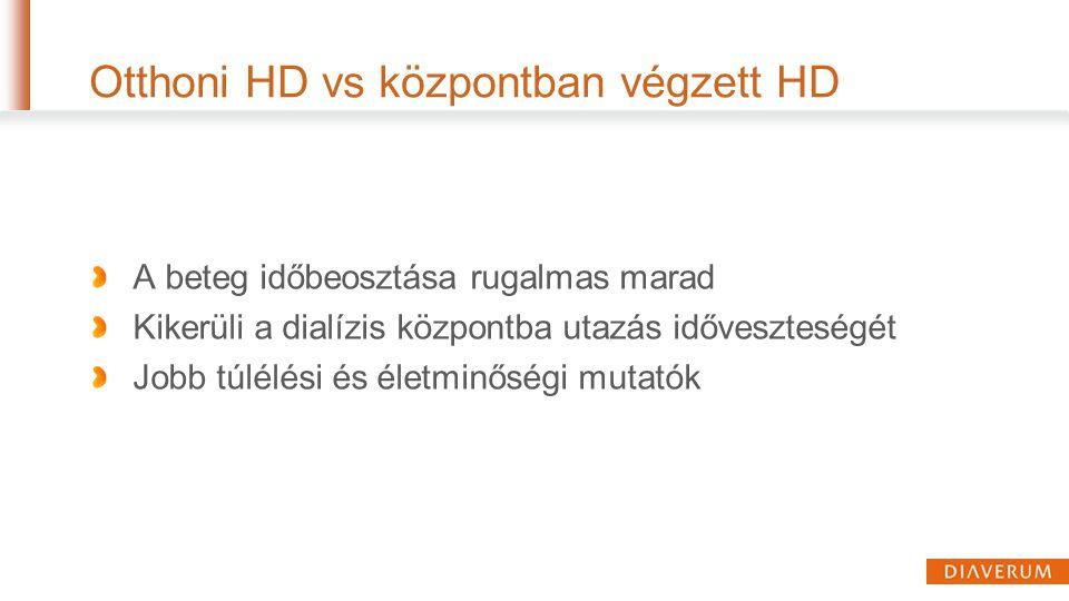 Otthoni HD vs központban végzett HD