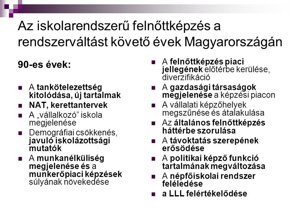 Az iskolarendszerű felnőttképzés a rendszerváltást követő évek Magyarországán