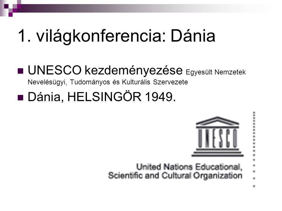 1. világkonferencia: Dánia