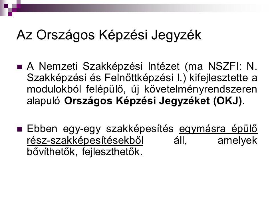 Az Országos Képzési Jegyzék