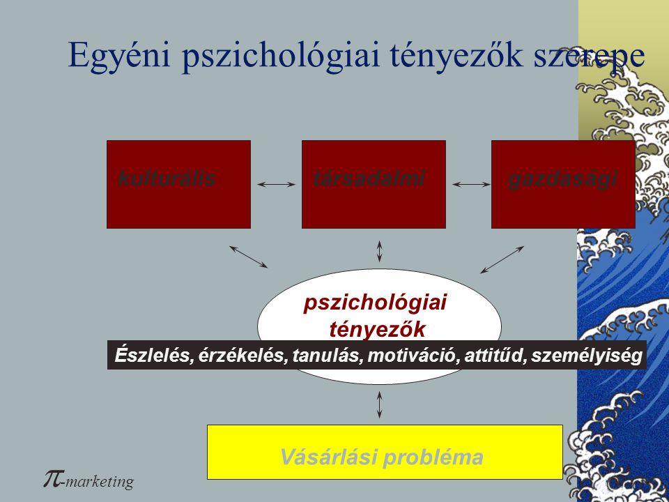 Egyéni pszichológiai tényezők szerepe