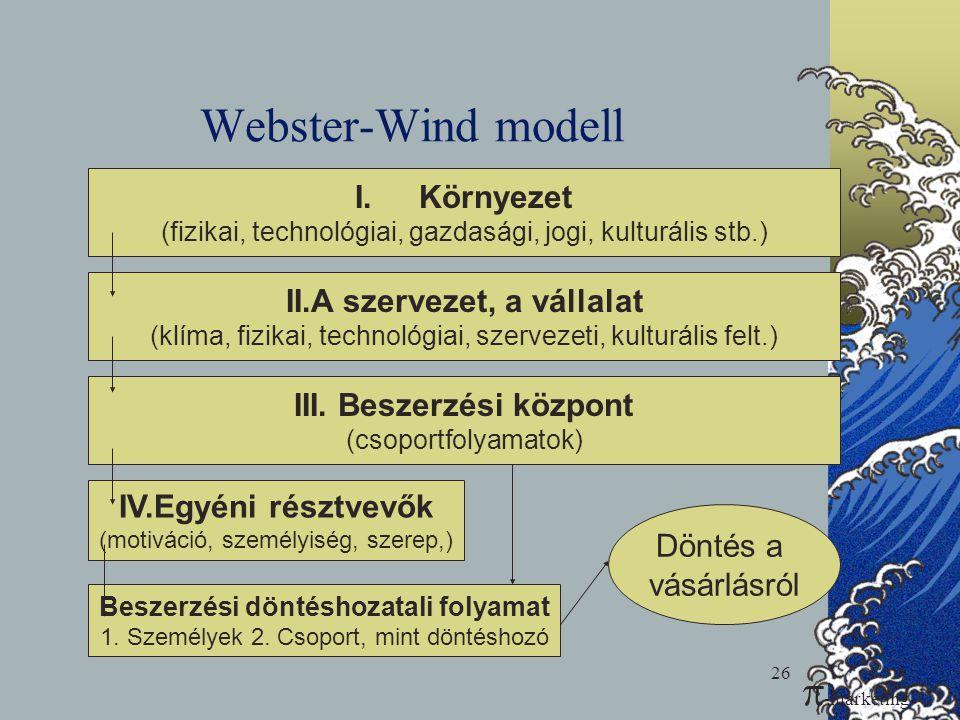 Webster-Wind modell -marketing Környezet II.A szervezet, a vállalat