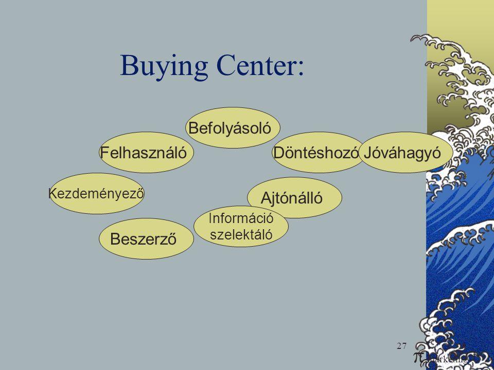 Buying Center: -marketing Befolyásoló Felhasználó Döntéshozó